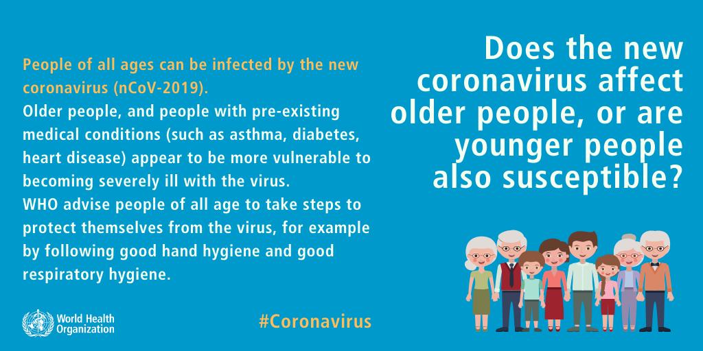 caronavirus myinstitutes